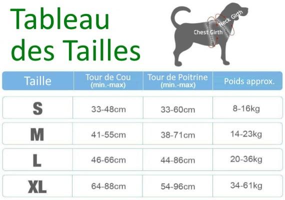 Tableau des tailles harnais pour chien RABBITGOO cou poitrine poids